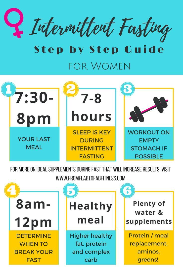 intermittent fasting 16 8 guide